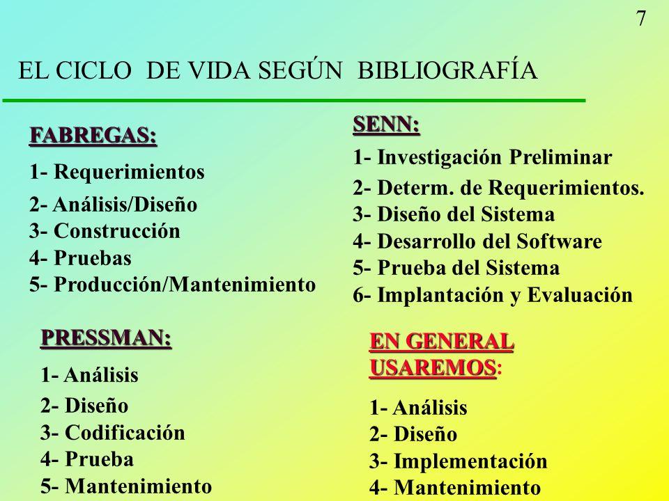 7 EL CICLO DE VIDA SEGÚN BIBLIOGRAFÍA FABREGAS: 1- Requerimientos 2- Análisis/Diseño 3- Construcción 4- Pruebas 5- Producción/Mantenimiento SENN: 1- I