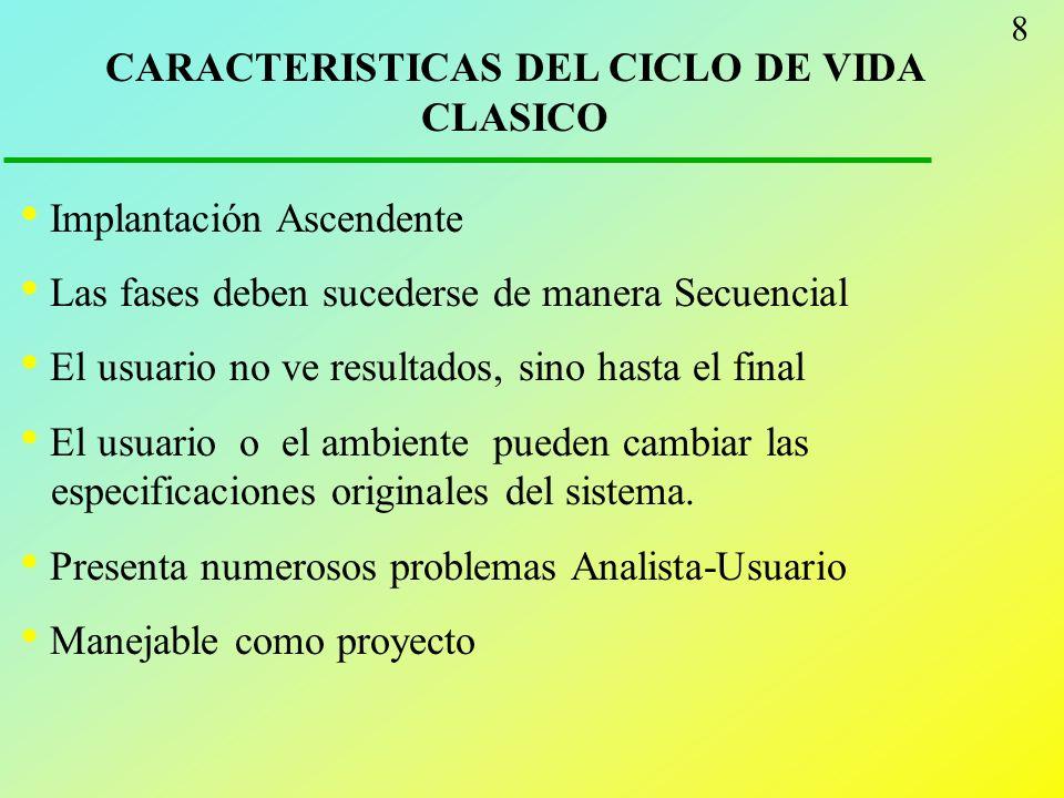 8 CARACTERISTICAS DEL CICLO DE VIDA CLASICO Implantación Ascendente Las fases deben sucederse de manera Secuencial El usuario no ve resultados, sino h