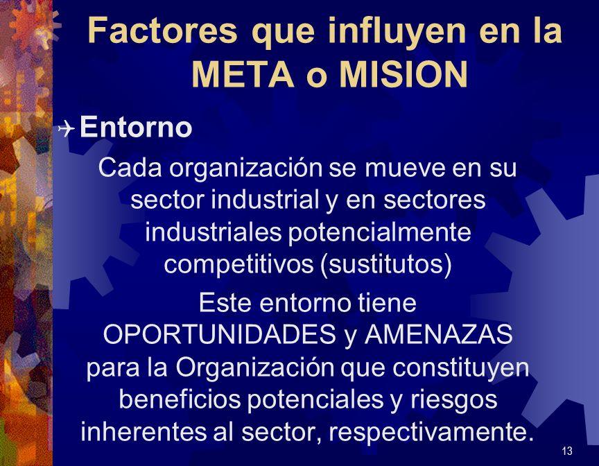 Factores que influyen en la META o MISION Q Entorno Cada organización se mueve en su sector industrial y en sectores industriales potencialmente compe