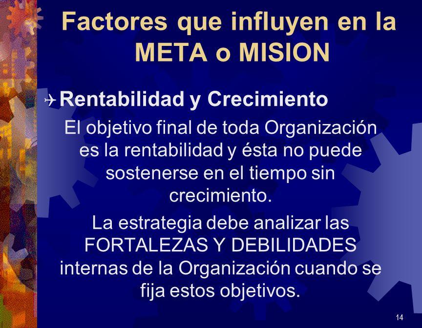 Factores que influyen en la META o MISION Q Rentabilidad y Crecimiento El objetivo final de toda Organización es la rentabilidad y ésta no puede soste