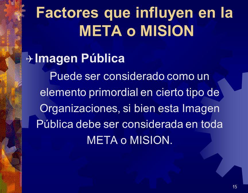 Factores que influyen en la META o MISION Q Imagen Pública Puede ser considerado como un elemento primordial en cierto tipo de Organizaciones, si bien