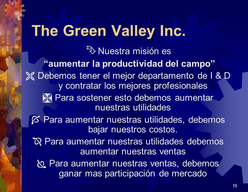 The Green Valley Inc. Ê Nuestra misión es aumentar la productividad del campo Ë Debemos tener el mejor departamento de I & D y contratar los mejores p
