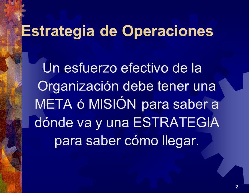Estrategia de Operaciones Un esfuerzo efectivo de la Organización debe tener una META ó MISIÓN para saber a dónde va y una ESTRATEGIA para saber cómo
