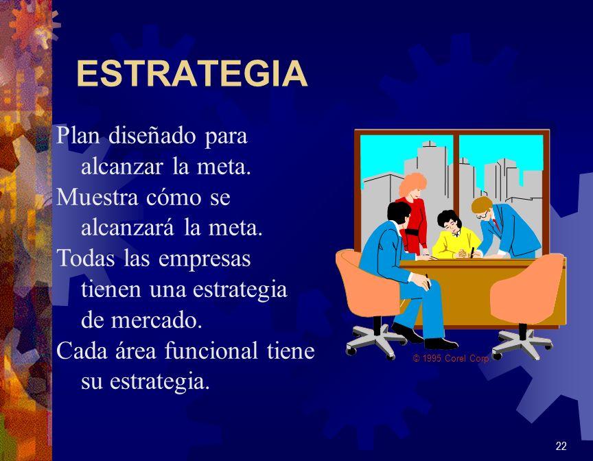 ESTRATEGIA 22 Plan diseñado para alcanzar la meta. Muestra cómo se alcanzará la meta. Todas las empresas tienen una estrategia de mercado. Cada área f