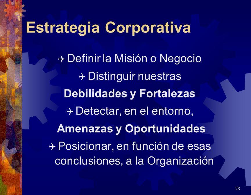 Estrategia Corporativa Q Definir la Misión o Negocio Q Distinguir nuestras Debilidades y Fortalezas Q Detectar, en el entorno, Amenazas y Oportunidade