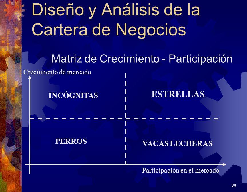 Diseño y Análisis de la Cartera de Negocios 26 Matriz de Crecimiento - Participación Crecimiento de mercado Participación en el mercado VACAS LECHERAS
