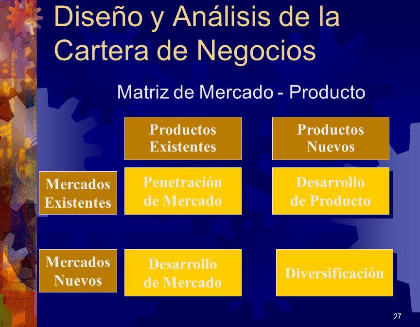 Diseño y Análisis de la Cartera de Negocios 27 Matriz de Mercado - Producto Penetración de Mercado Penetración de Mercado Desarrollo de Producto Desar