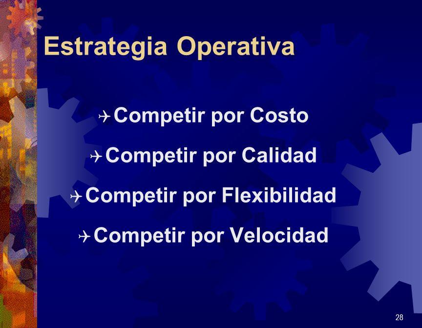 Estrategia Operativa Q Competir por Costo Q Competir por Calidad Q Competir por Flexibilidad Q Competir por Velocidad 28