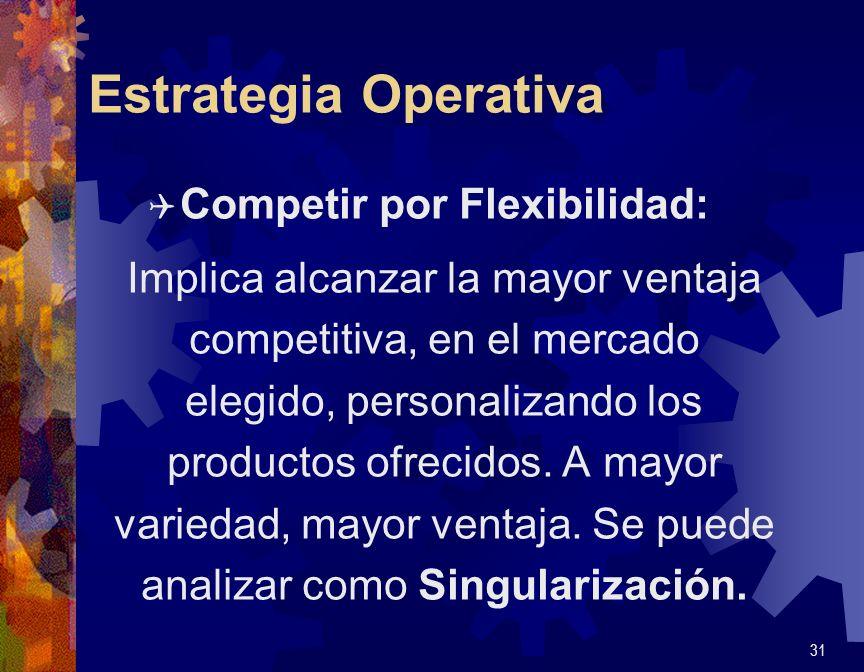 Estrategia Operativa Q Competir por Flexibilidad: Implica alcanzar la mayor ventaja competitiva, en el mercado elegido, personalizando los productos o