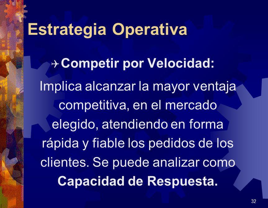 Estrategia Operativa Q Competir por Velocidad: Implica alcanzar la mayor ventaja competitiva, en el mercado elegido, atendiendo en forma rápida y fiab