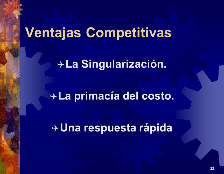 Ventajas Competitivas Q La Singularización. Q La primacía del costo. Q Una respuesta rápida 33