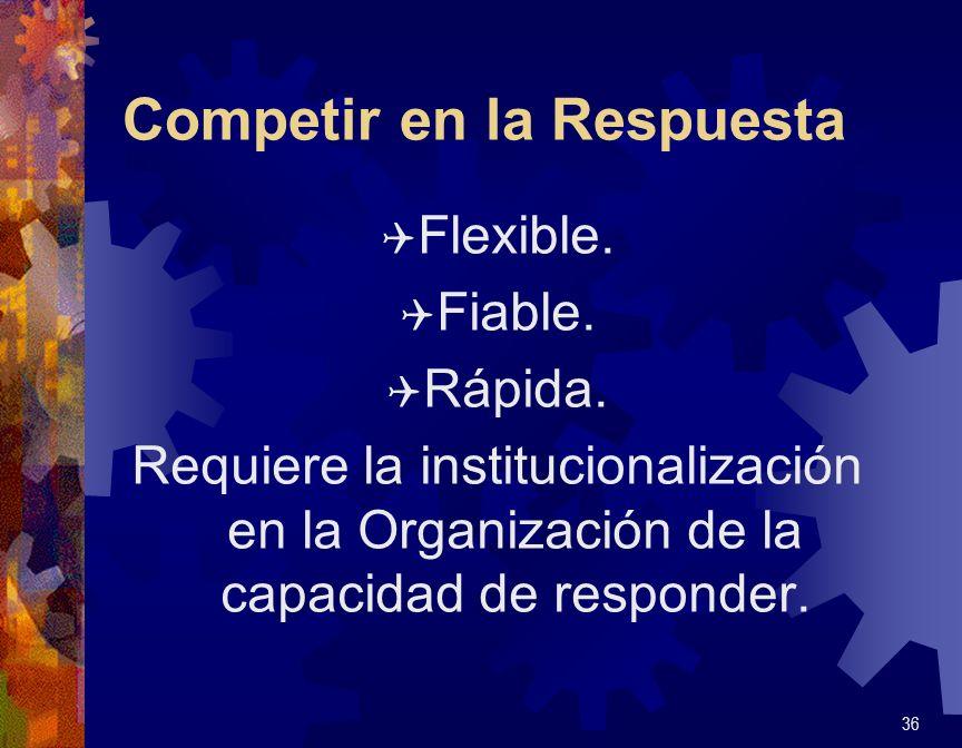 Competir en la Respuesta Q Flexible. Q Fiable. Q Rápida. Requiere la institucionalización en la Organización de la capacidad de responder. 36