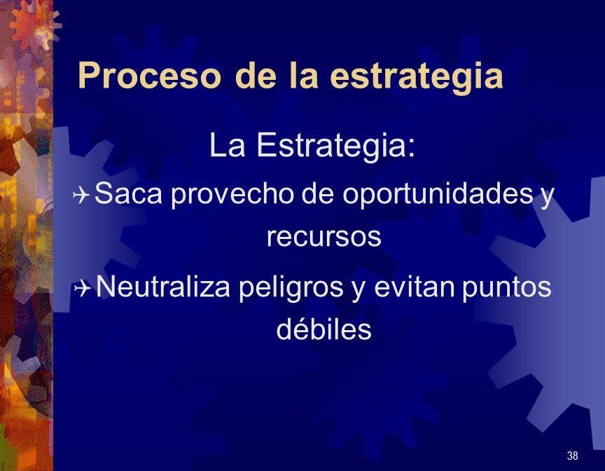 Proceso de la estrategia La Estrategia: Q Saca provecho de oportunidades y recursos Q Neutraliza peligros y evitan puntos débiles 38