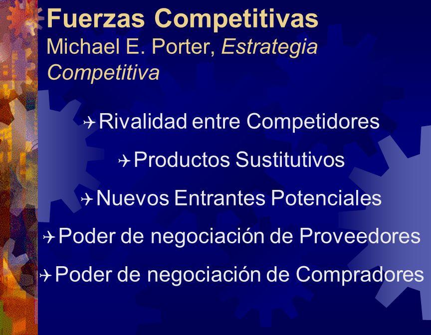 Fuerzas Competitivas Michael E. Porter, Estrategia Competitiva Q Rivalidad entre Competidores Q Productos Sustitutivos Q Nuevos Entrantes Potenciales