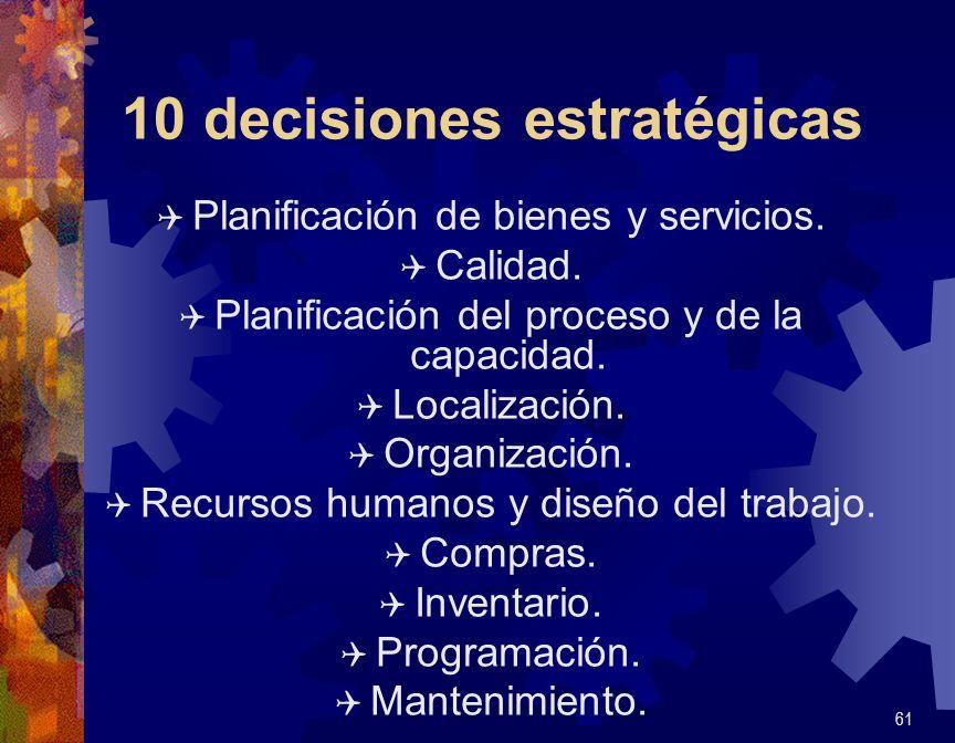 10 decisiones estratégicas Q Planificación de bienes y servicios. Q Calidad. Q Planificación del proceso y de la capacidad. Q Localización. Q Organiza