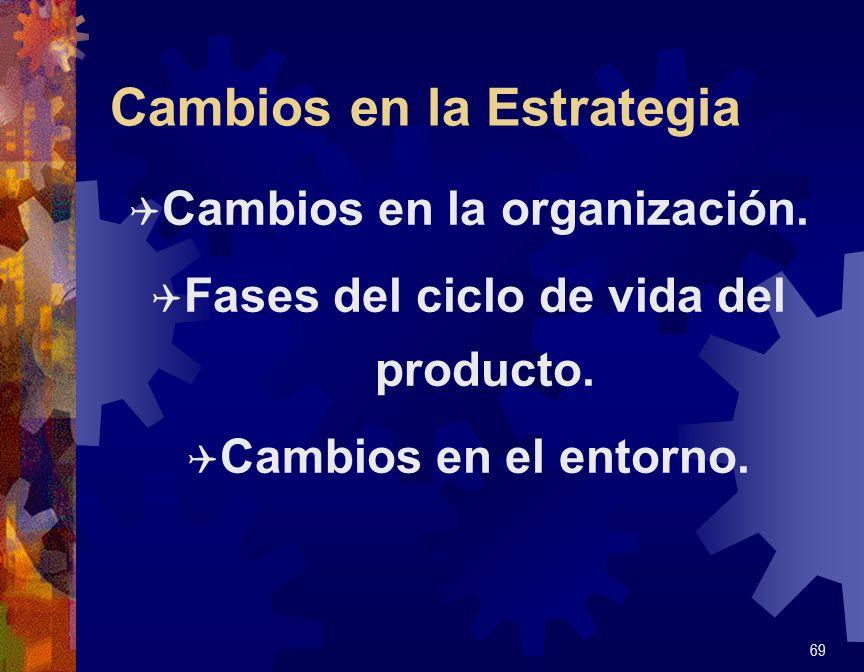 Cambios en la Estrategia Q Cambios en la organización. Q Fases del ciclo de vida del producto. Q Cambios en el entorno. 69