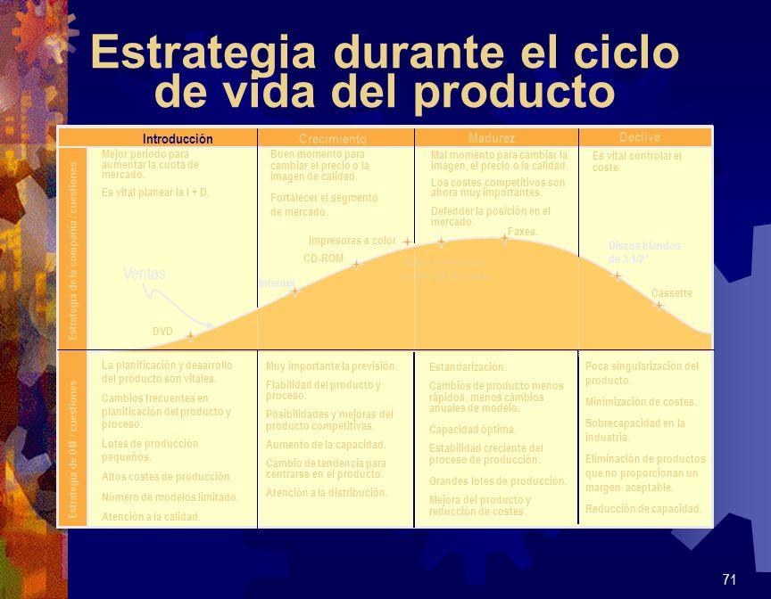 Estrategia durante el ciclo de vida del producto 71 IntroducciónCrecimiento Madurez Declive Standardization Less rapid product changes - more minor ch