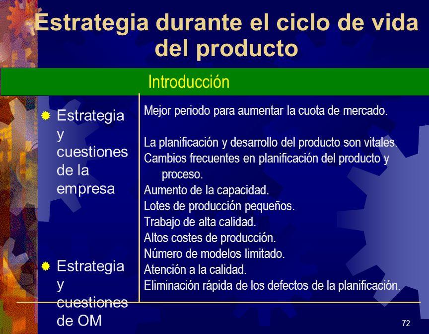 Estrategia durante el ciclo de vida del producto Estrategia y cuestiones de la empresa Estrategia y cuestiones de OM 72 Mejor periodo para aumentar la