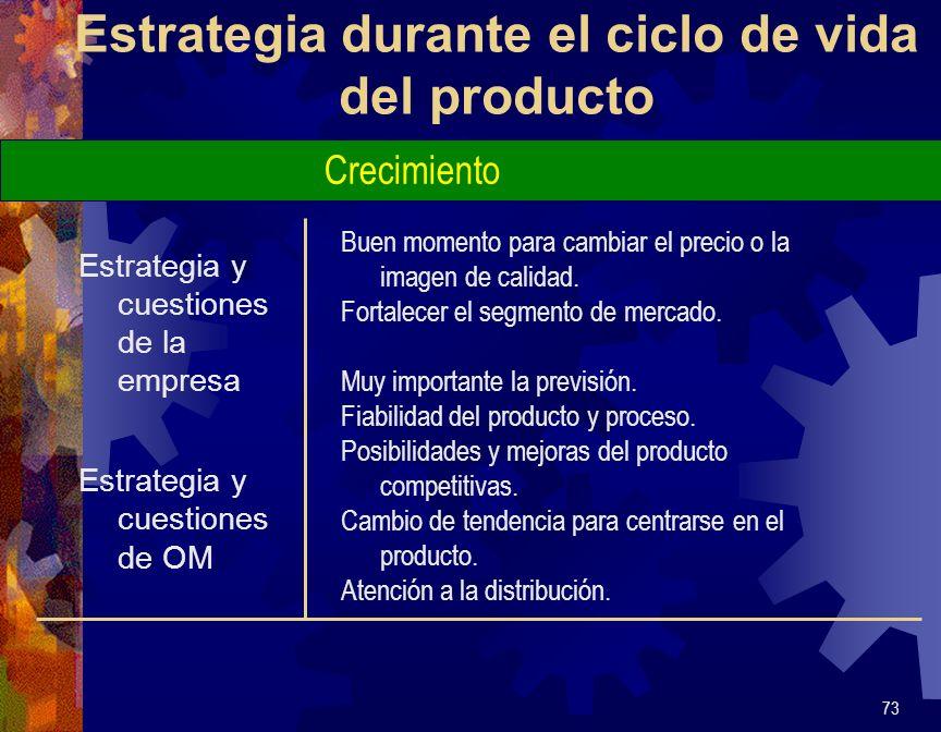 Estrategia durante el ciclo de vida del producto Estrategia y cuestiones de la empresa Estrategia y cuestiones de OM 74 Mal momento para cambiar la imagen, el precio o la calidad.
