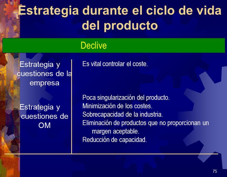 Estrategia durante el ciclo de vida del producto Estrategia y cuestiones de la empresa Estrategia y cuestiones de OM 75 Es vital controlar el coste. P