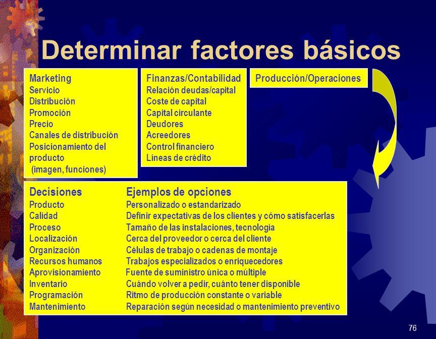 Determinar factores básicos 76 DecisionesEjemplos de opciones ProductoPersonalizado o estandarizado CalidadDefinir expectativas de los clientes y cómo