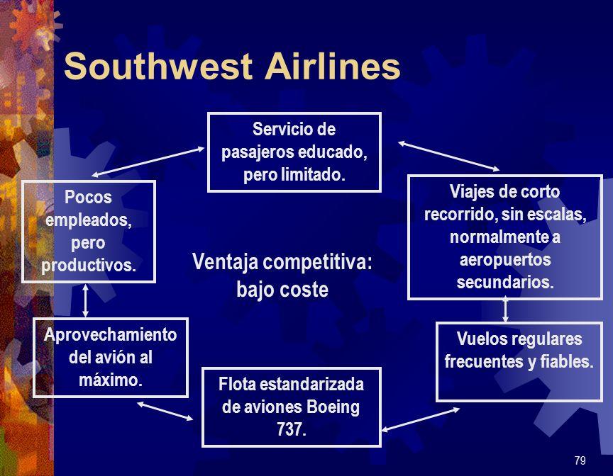 Southwest Airlines 79 Servicio de pasajeros educado, pero limitado. Pocos empleados, pero productivos. Viajes de corto recorrido, sin escalas, normalm