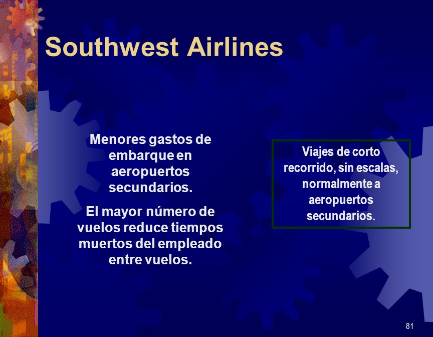 Southwest Airlines 81 Viajes de corto recorrido, sin escalas, normalmente a aeropuertos secundarios. Menores gastos de embarque en aeropuertos secunda