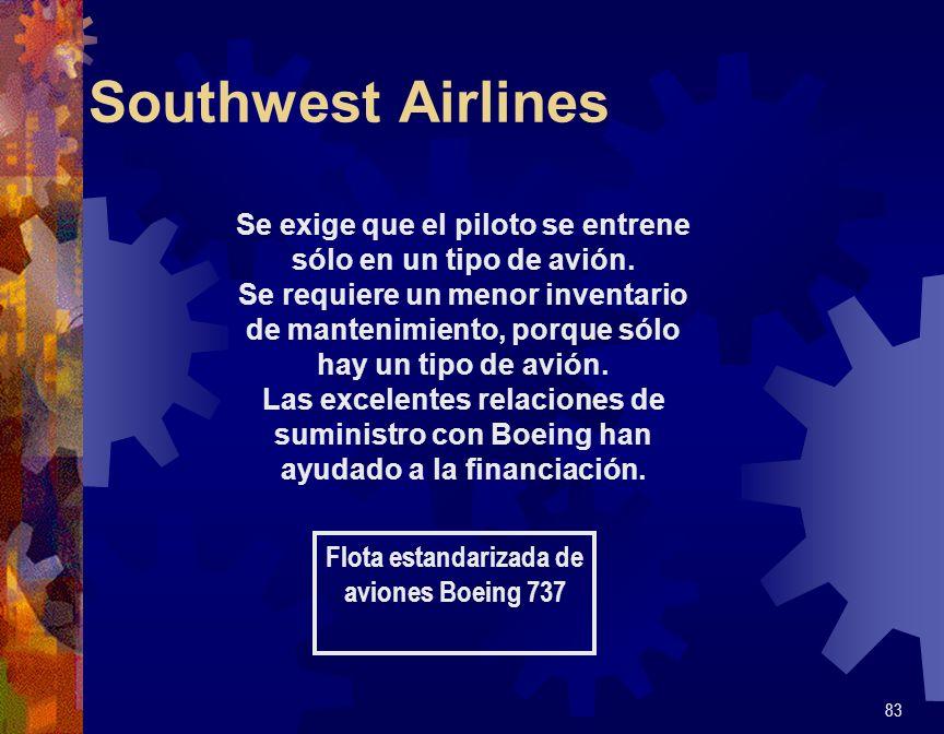 Southwest Airlines 83 Flota estandarizada de aviones Boeing 737 Se exige que el piloto se entrene sólo en un tipo de avión. Se requiere un menor inven