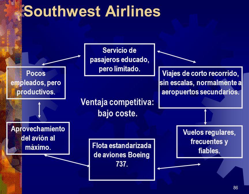Southwest Airlines 86 Servicio de pasajeros educado, pero limitado. Pocos empleados, pero productivos. Viajes de corto recorrido, sin escalas, normalm