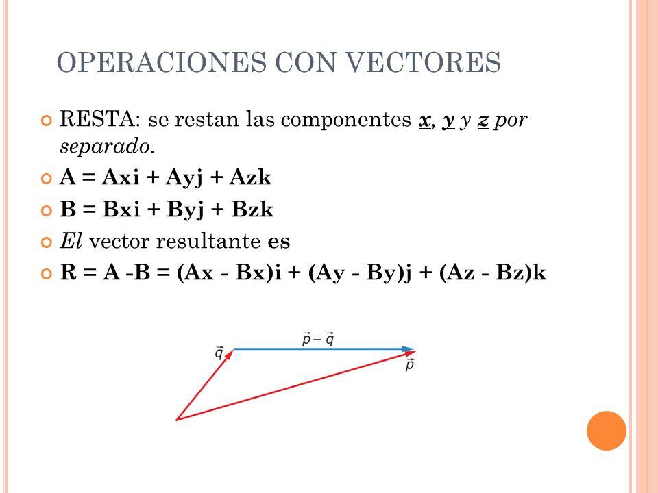 OPERACIONES CON VECTORES OPUESTO: El opuesto a un vector A es otro vector (-A) de igual módulo y dirección y de sentido opuesto A = Axi + Ayj + Azk (-A)= (-Ax)i + (-Ay)j + (-Az)k PRODUCTO DE UN VECTOR POR UN ESCALAR: n·(A)= n(Ax)i + n(Ay)j + n(Az)k