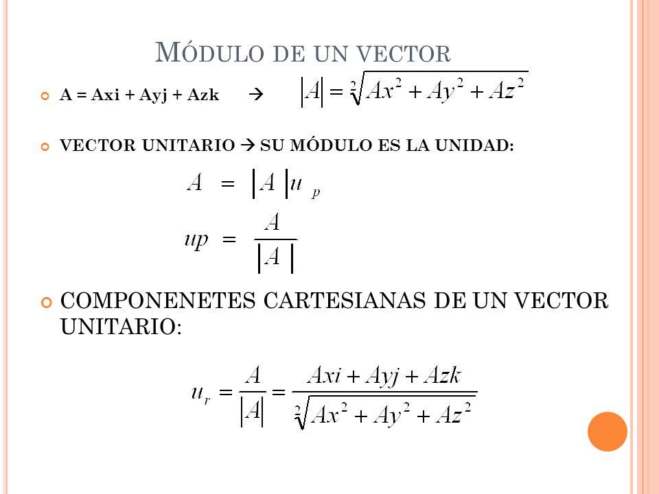 MAGNITUDES CINEMÁTICAS a) ACELERACIÓN TANGENCIAL (cambia el módulo de v mientras que la dirección u t se mantiene constante): b) ACELERACIÓN NORMAL (cambia la dirección de v mientras que el módulo se mantiene constante):
