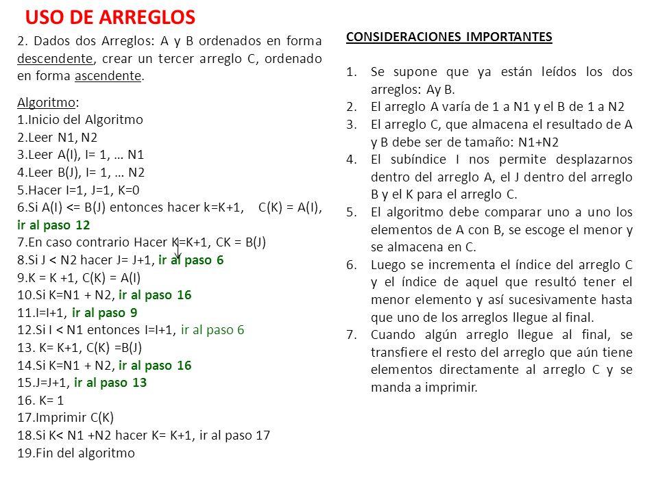 2. Dados dos Arreglos: A y B ordenados en forma descendente, crear un tercer arreglo C, ordenado en forma ascendente. Algoritmo: 1.Inicio del Algoritm