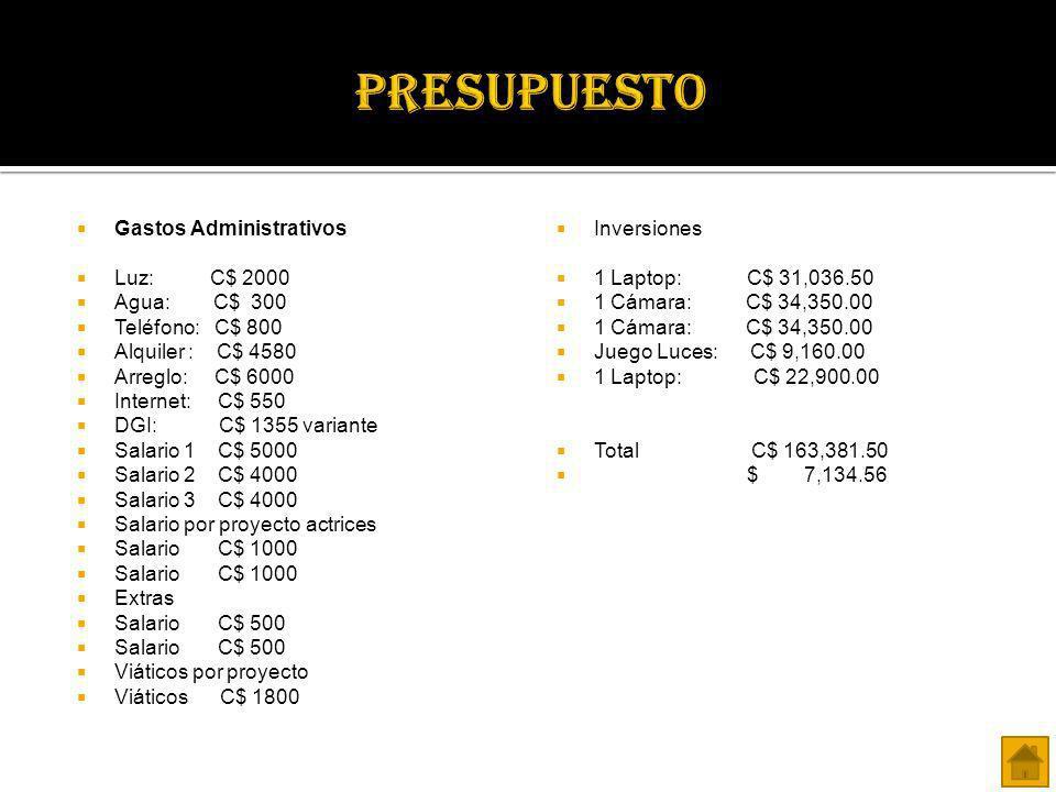Gastos Administrativos Luz: C$ 2000 Agua: C$ 300 Teléfono: C$ 800 Alquiler : C$ 4580 Arreglo: C$ 6000 Internet: C$ 550 DGI: C$ 1355 variante Salario 1