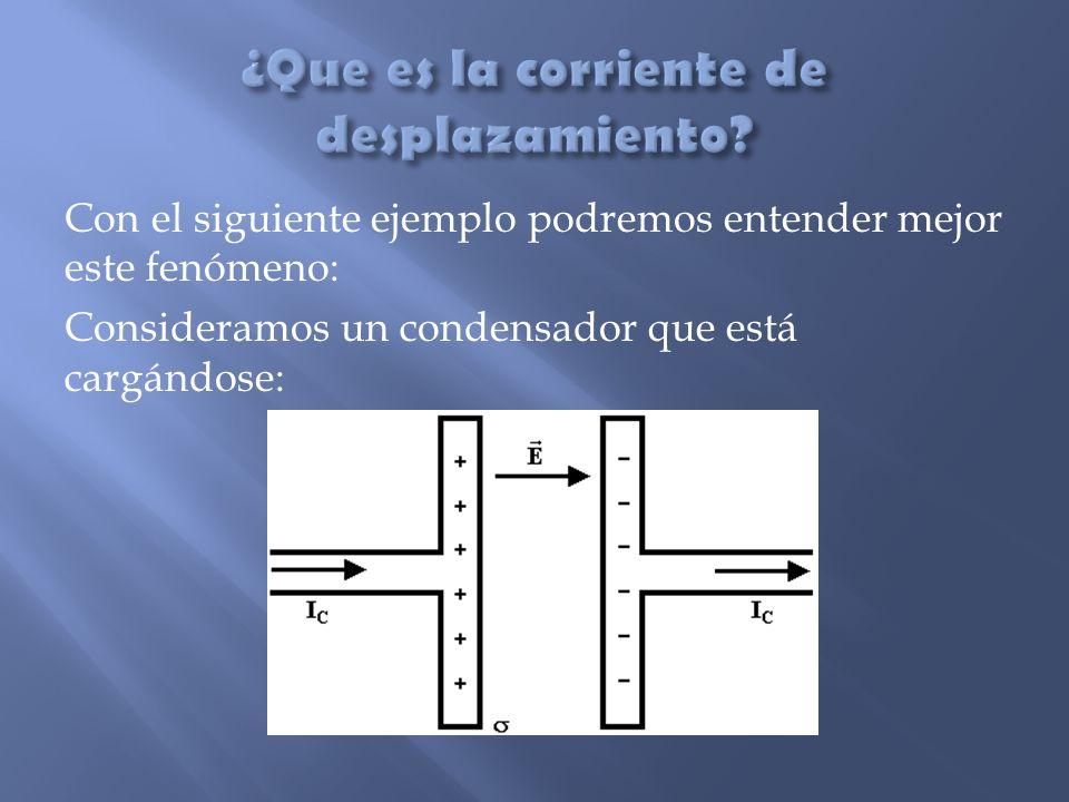 Con el siguiente ejemplo podremos entender mejor este fenómeno: Consideramos un condensador que está cargándose: