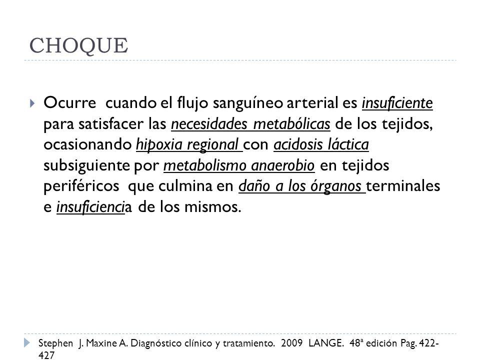 Grado I: oral Grado II: cristaloides / coloides IV Grado III: II + Transfusión compatible Grado IV: + Transfusión O- The Patog é nesis of Vasodilatory SockN ENGL J MED 2001;345:588-595