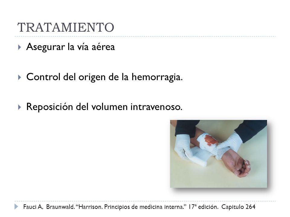 TRATAMIENTO Asegurar la vía aérea Control del origen de la hemorragia. Reposición del volumen intravenoso. Fauci A, Braunwald. Harrison. Principios de
