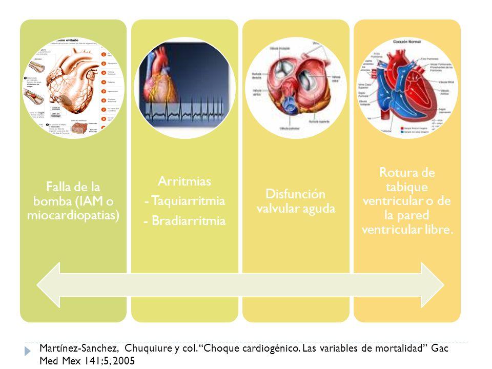 Falla de la bomba (IAM o miocardiopatias) Arritmias - Taquiarritmia - Bradiarritmia Disfunción valvular aguda Rotura de tabique ventricular o de la pa