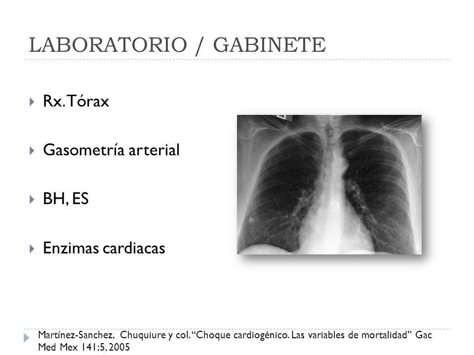 LABORATORIO / GABINETE Rx. Tórax Gasometría arterial BH, ES Enzimas cardiacas Martínez-Sanchez, Chuquiure y col. Choque cardiogénico. Las variables de