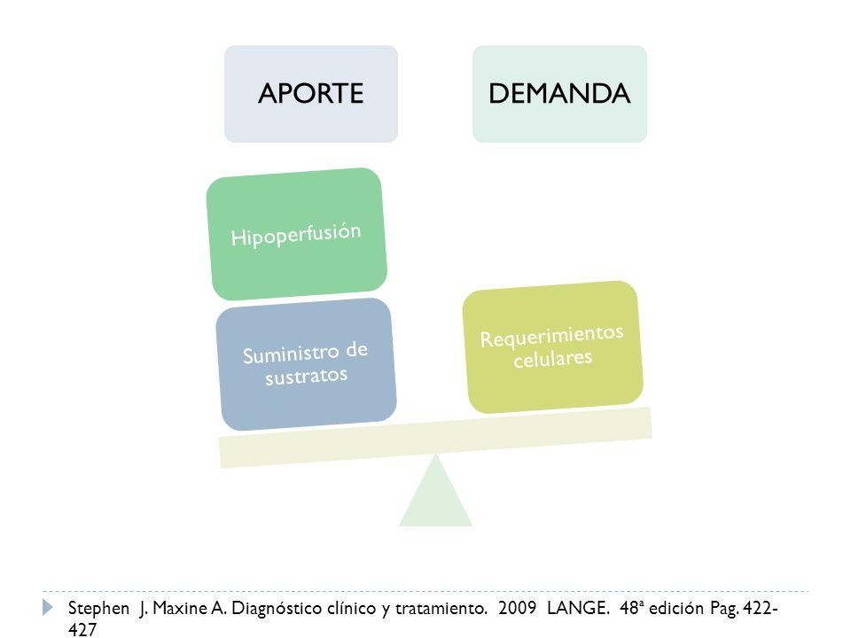 APORTEDEMANDA Suministro de sustratos Hipoperfusión Requerimientos celulares Stephen J. Maxine A. Diagnóstico clínico y tratamiento. 2009 LANGE. 48ª e