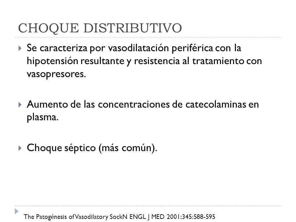 CHOQUE DISTRIBUTIVO Se caracteriza por vasodilatación periférica con la hipotensión resultante y resistencia al tratamiento con vasopresores. Aumento