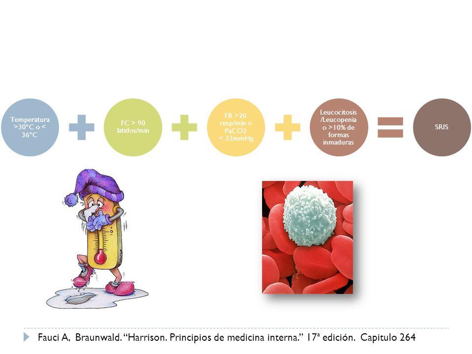 Temperatura >30ºC o < 36ºC FC > 90 latidos/min FR >20 resp/min o PaCO2 < 32mmHg Leucocitosis /Leucopenia o >10% de formas inmaduras SRIS Fauci A, Brau