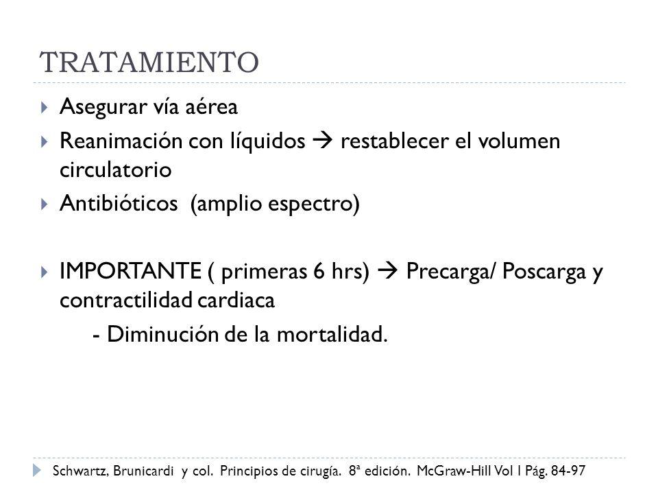 TRATAMIENTO Asegurar vía aérea Reanimación con líquidos restablecer el volumen circulatorio Antibióticos (amplio espectro) IMPORTANTE ( primeras 6 hrs