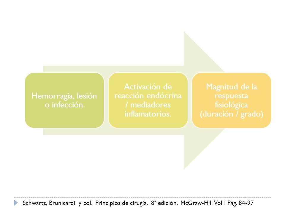 REACCIÓN NEUROENDÓCRINA PERFUSIÓN A CEREBRO Y CORAZÓN Señales aferentes - Expansión de volumen - Conservar el riego periférico - Aporte de O2 a los tejidos - Restablecer la homeostasis Señales eferentes - Mecanismos de respuesta de adaptación Schwartz, Brunicardi y col.