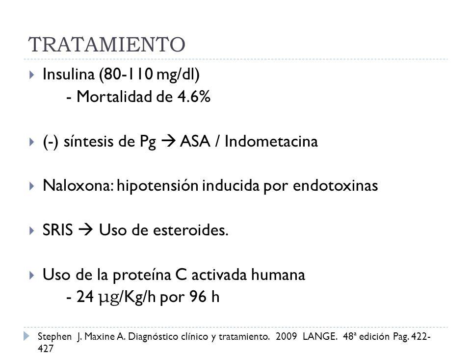 TRATAMIENTO Insulina (80-110 mg/dl) - Mortalidad de 4.6% (-) síntesis de Pg ASA / Indometacina Naloxona: hipotensión inducida por endotoxinas SRIS Uso