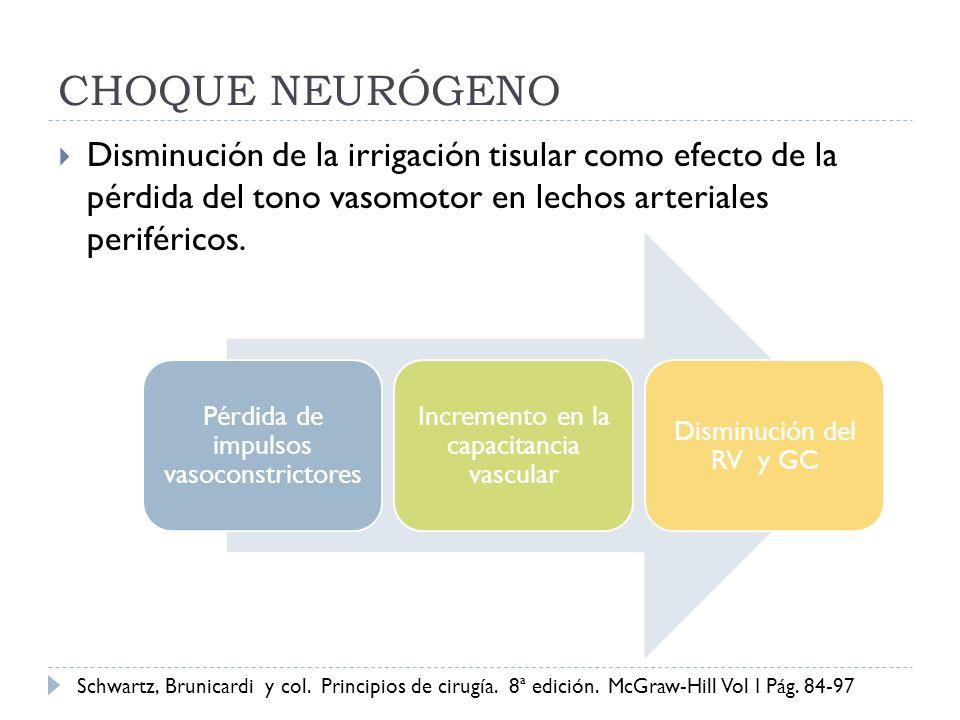 CHOQUE NEURÓGENO Disminución de la irrigación tisular como efecto de la pérdida del tono vasomotor en lechos arteriales periféricos. Pérdida de impuls