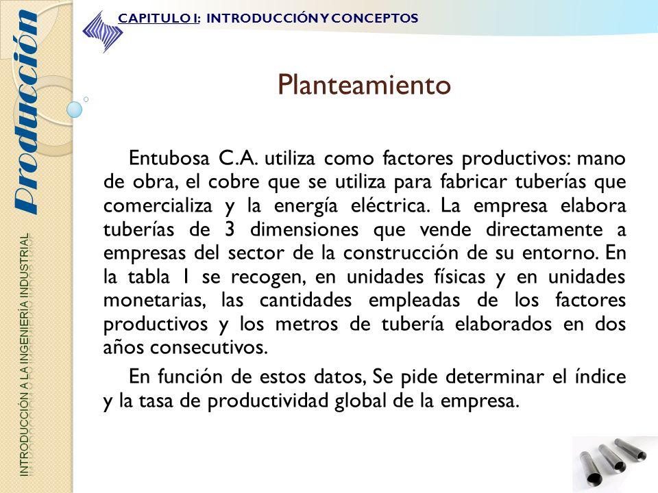 Planteamiento Entubosa C.A. utiliza como factores productivos: mano de obra, el cobre que se utiliza para fabricar tuberías que comercializa y la ener