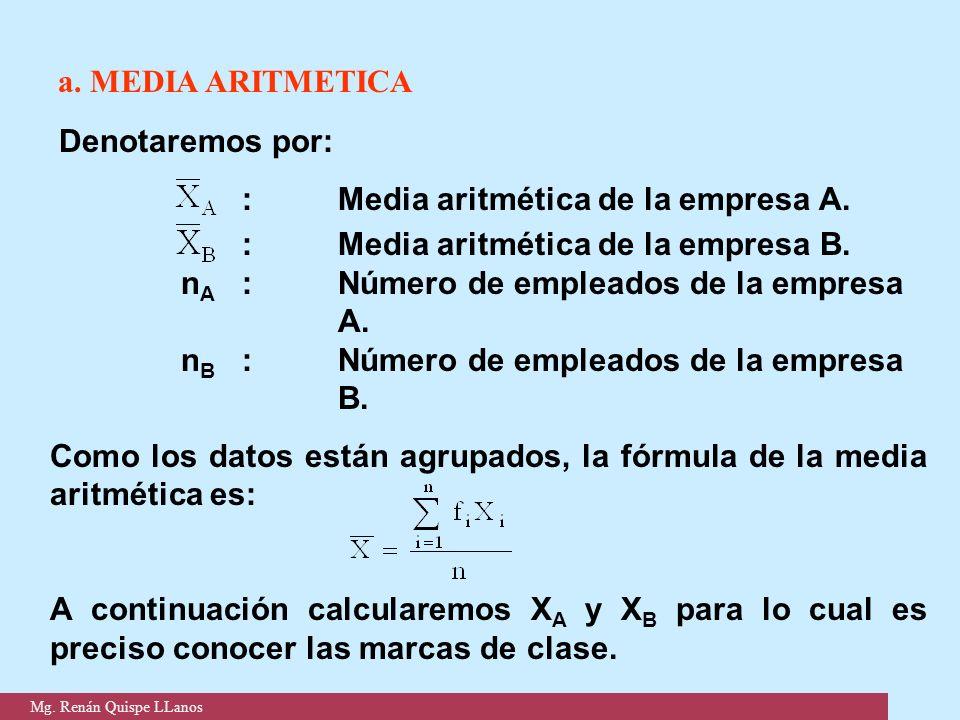 a. MEDIA ARITMETICA Denotaremos por: :Media aritmética de la empresa A. :Media aritmética de la empresa B. n A :Número de empleados de la empresa A. n