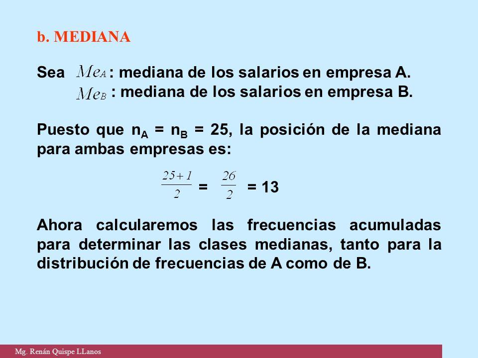 b. MEDIANA Sea : mediana de los salarios en empresa A. : mediana de los salarios en empresa B. Puesto que n A = n B = 25, la posición de la mediana pa