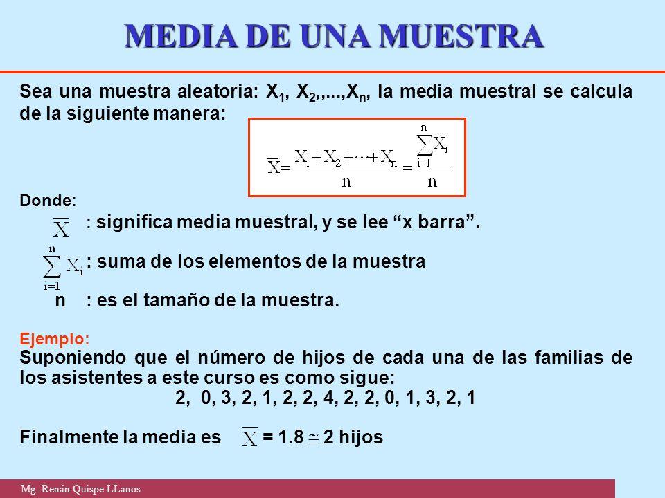 MEDIA DE UNA MUESTRA Sea una muestra aleatoria: X 1, X 2,,...,X n, la media muestral se calcula de la siguiente manera: Donde: : significa media muest