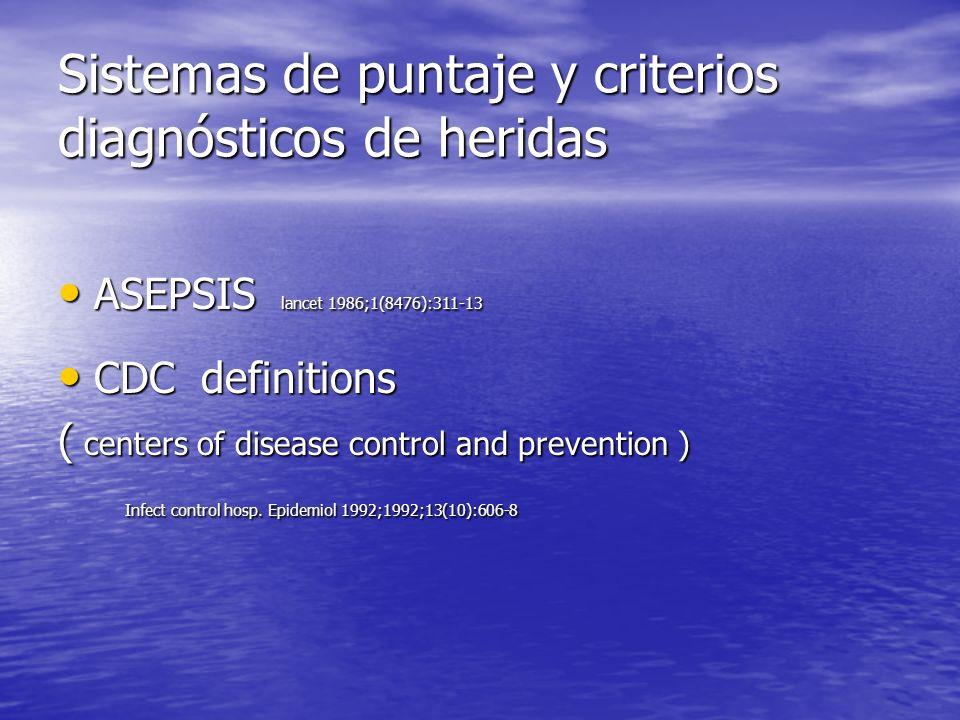 Sistemas de puntaje y criterios diagnósticos de heridas ASEPSIS lancet 1986;1(8476):311-13 ASEPSIS lancet 1986;1(8476):311-13 CDC definitions CDC defi